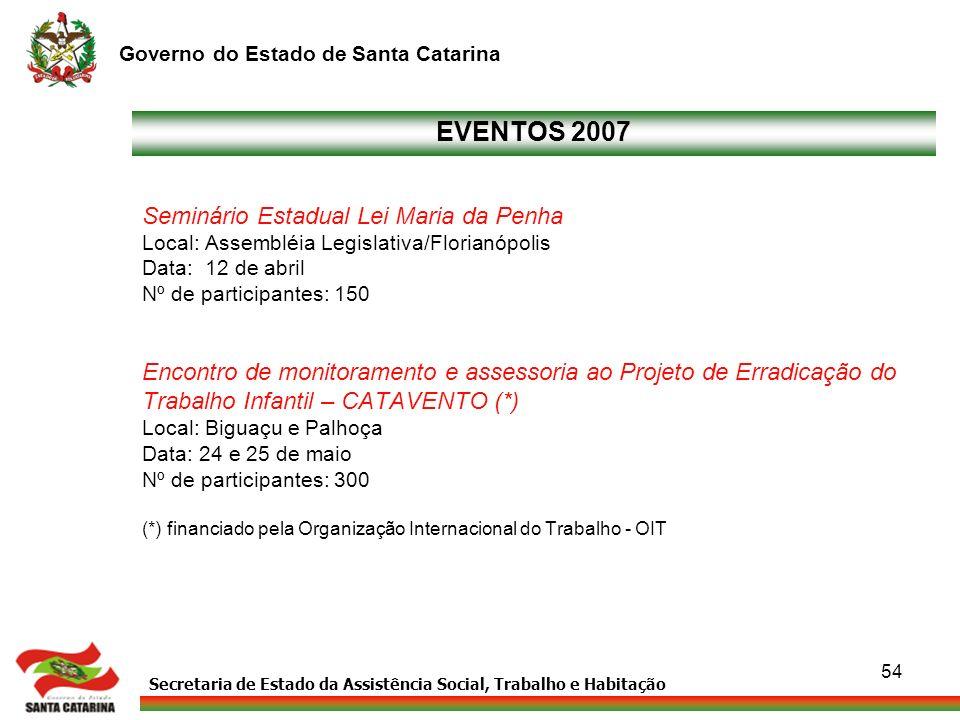 EVENTOS 2007 Seminário Estadual Lei Maria da Penha