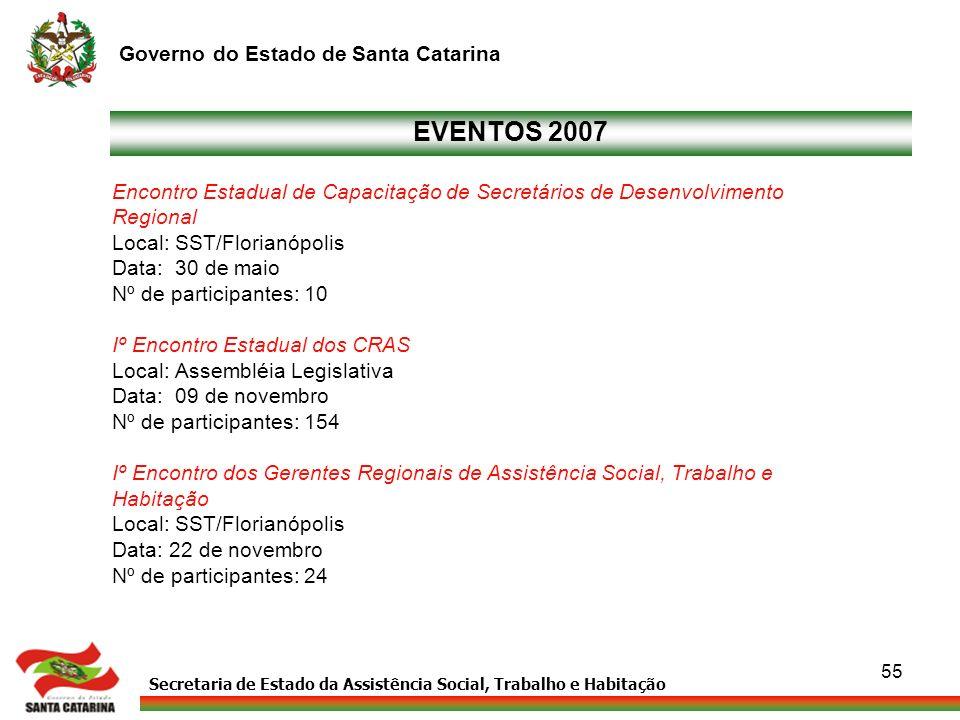 EVENTOS 2007 Encontro Estadual de Capacitação de Secretários de Desenvolvimento. Regional. Local: SST/Florianópolis.