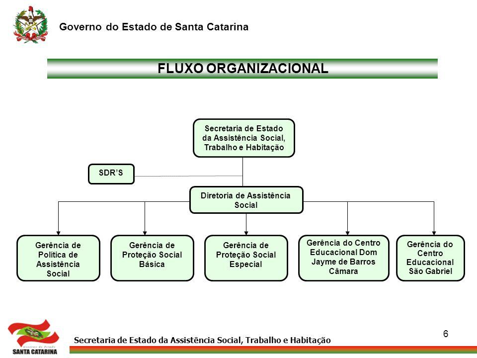FLUXO ORGANIZACIONAL Secretaria de Estado da Assistência Social, Trabalho e Habitação. SDR'S. Diretoria de Assistência Social.