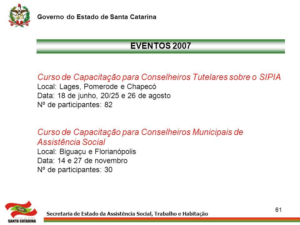 Curso de Capacitação para Conselheiros Tutelares sobre o SIPIA