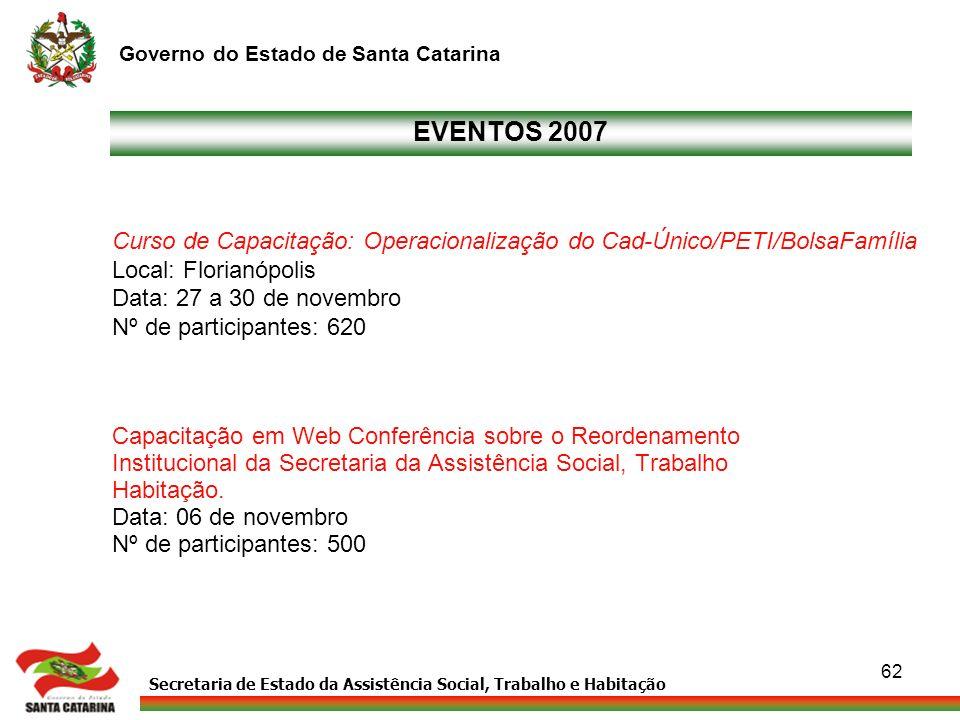EVENTOS 2007 Curso de Capacitação: Operacionalização do Cad-Único/PETI/BolsaFamília. Local: Florianópolis.