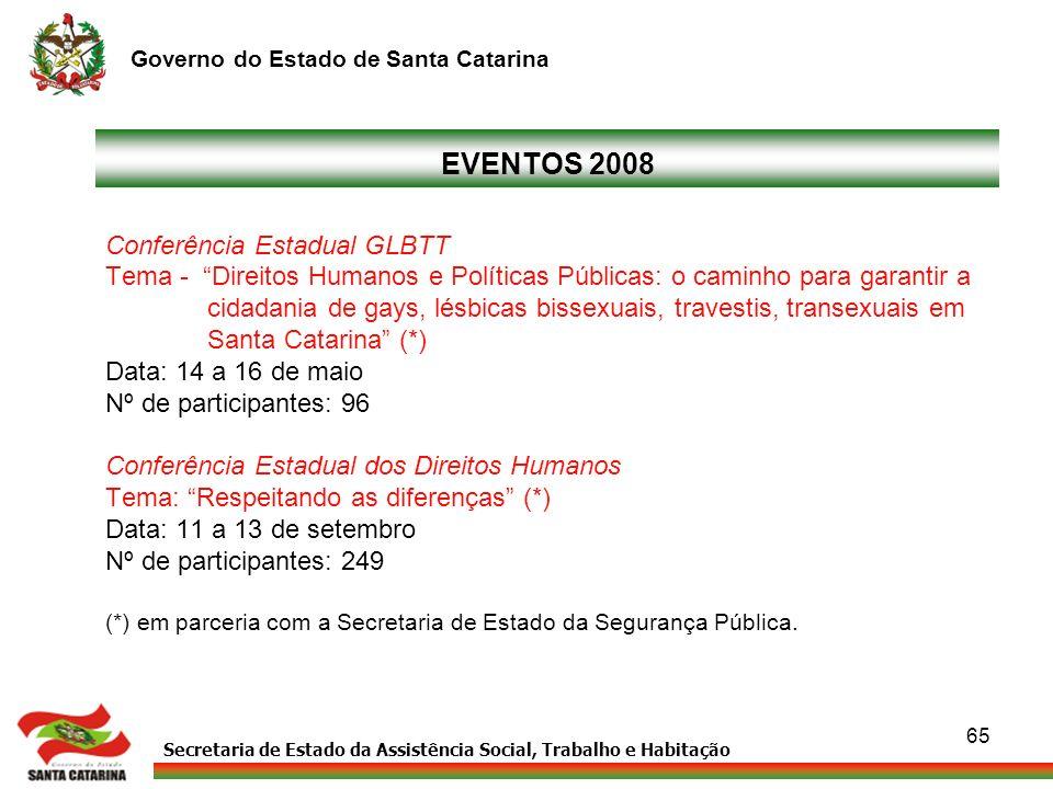 EVENTOS 2008 Conferência Estadual GLBTT