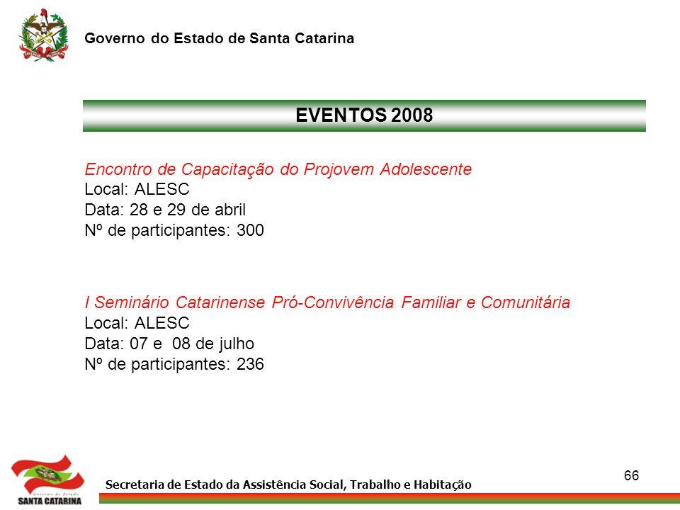 EVENTOS 2008 Encontro de Capacitação do Projovem Adolescente