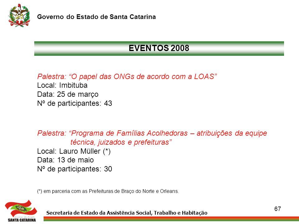 EVENTOS 2008 Palestra: O papel das ONGs de acordo com a LOAS