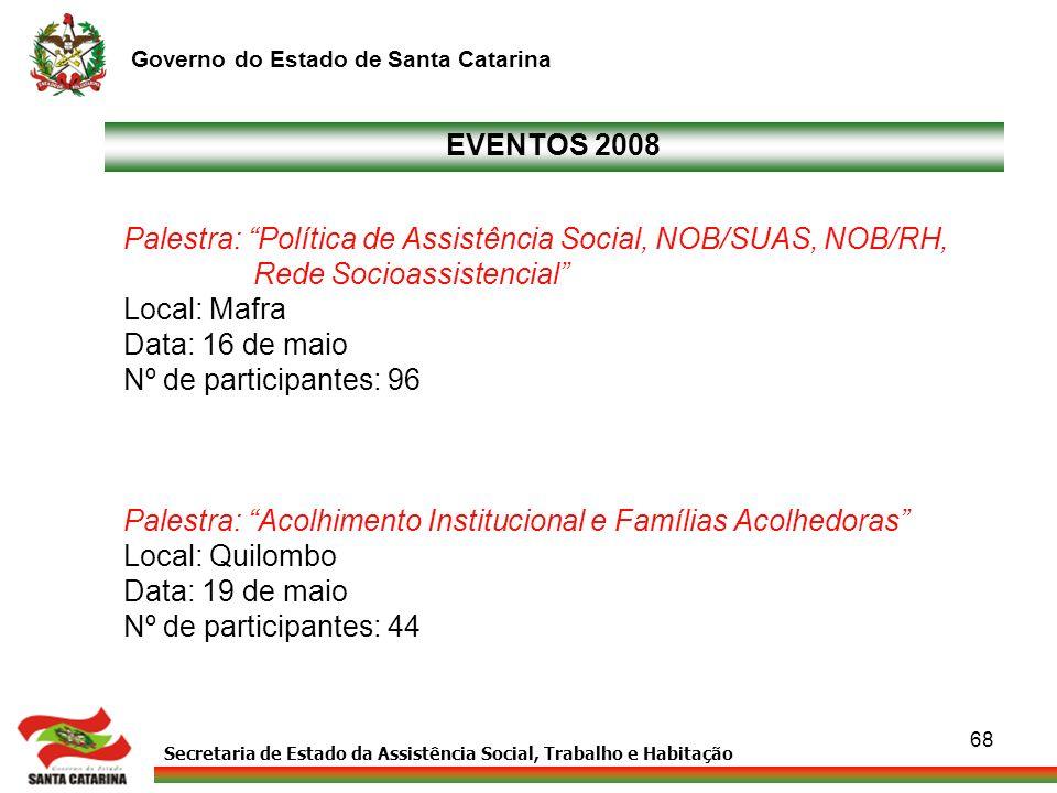 EVENTOS 2008 Palestra: Política de Assistência Social, NOB/SUAS, NOB/RH, Rede Socioassistencial Local: Mafra.