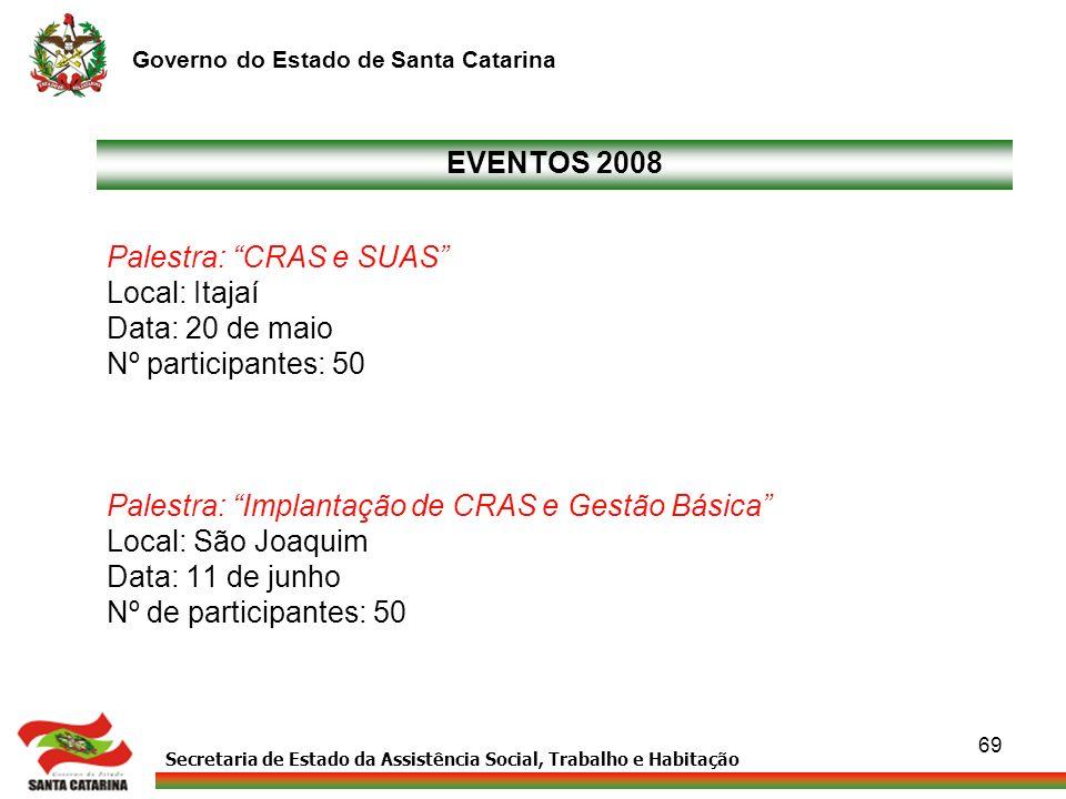 EVENTOS 2008 Palestra: CRAS e SUAS Local: Itajaí. Data: 20 de maio. Nº participantes: 50. Palestra: Implantação de CRAS e Gestão Básica
