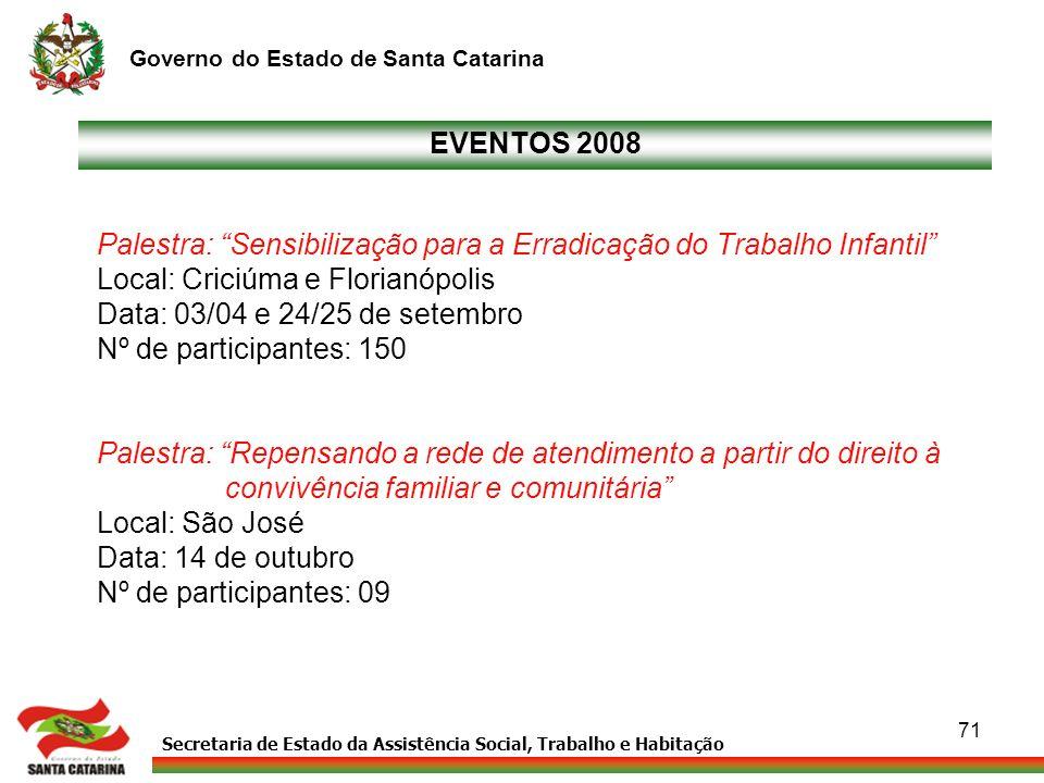 EVENTOS 2008 Palestra: Sensibilização para a Erradicação do Trabalho Infantil Local: Criciúma e Florianópolis.