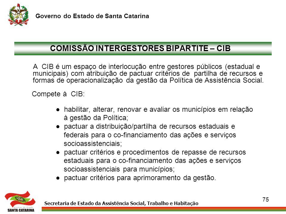 COMISSÃO INTERGESTORES BIPARTITE – CIB