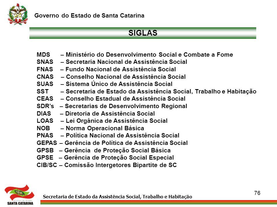 SIGLAS MDS – Ministério do Desenvolvimento Social e Combate a Fome