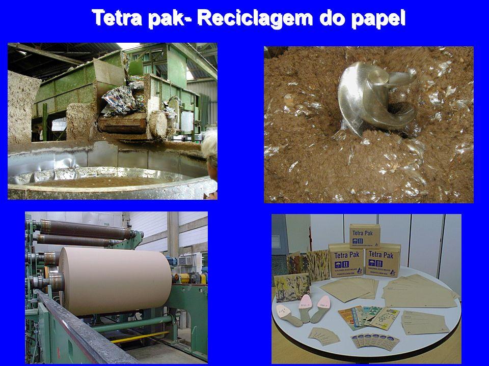 Tetra pak- Reciclagem do papel