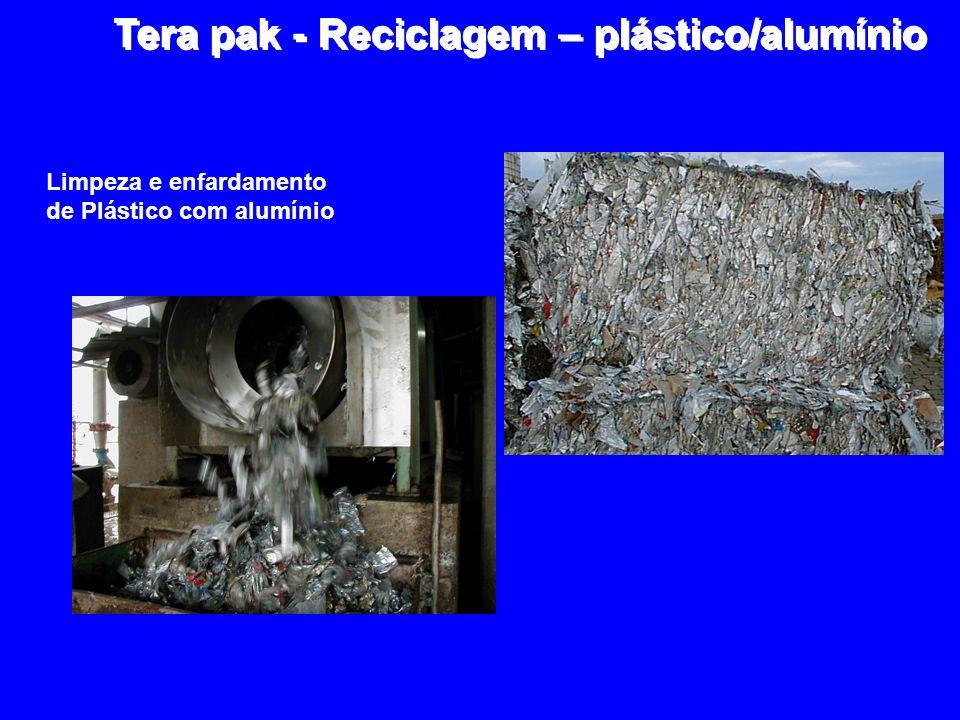 Tera pak - Reciclagem – plástico/alumínio