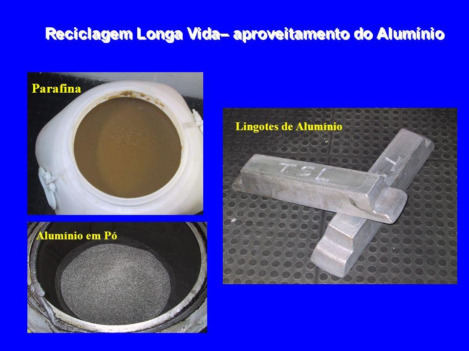 Reciclagem Longa Vida– aproveitamento do Alumínio
