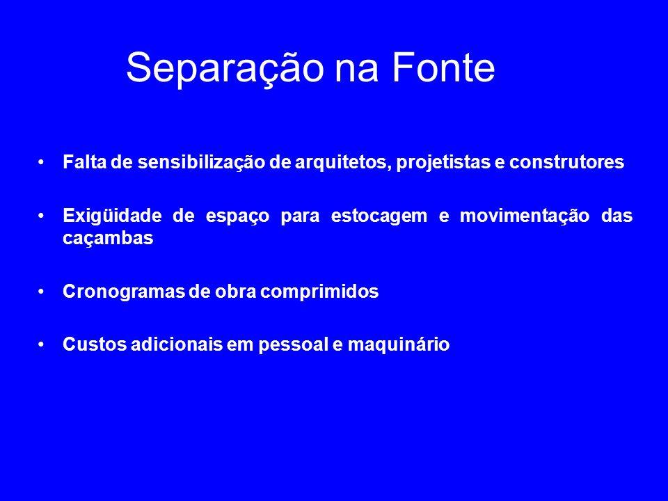 Separação na Fonte Falta de sensibilização de arquitetos, projetistas e construtores.