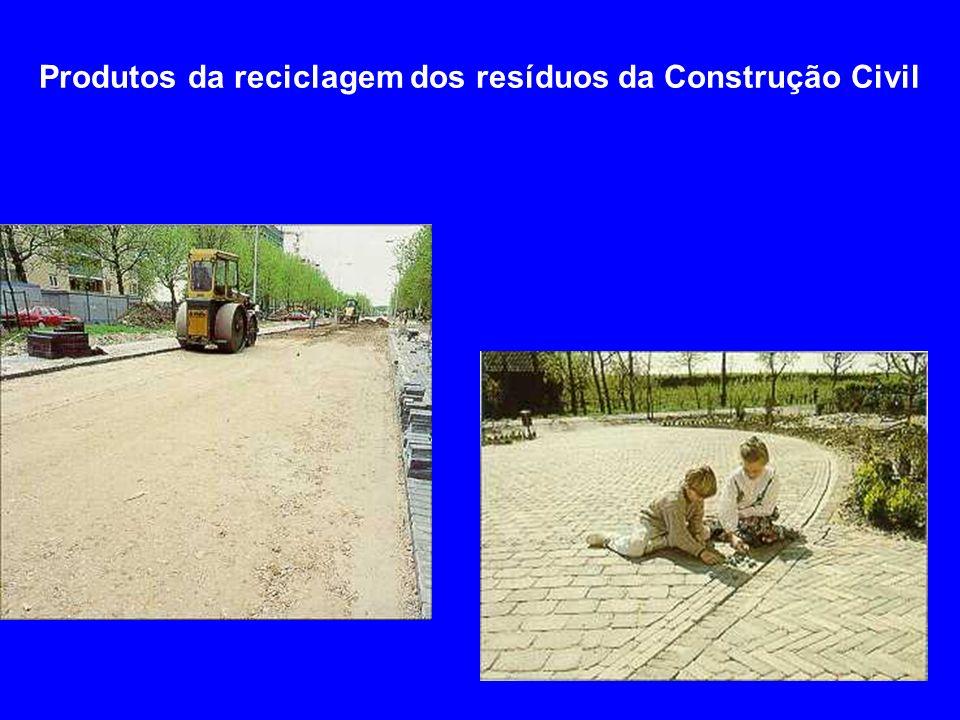 Produtos da reciclagem dos resíduos da Construção Civil