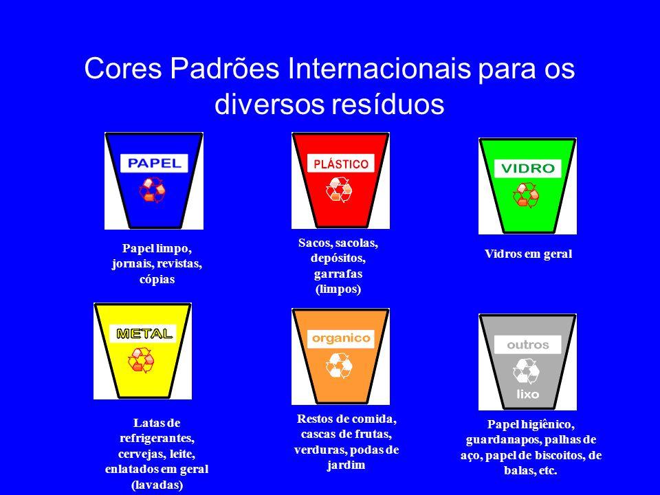 Cores Padrões Internacionais para os diversos resíduos