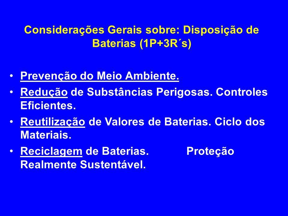 Considerações Gerais sobre: Disposição de Baterias (1P+3R´s)