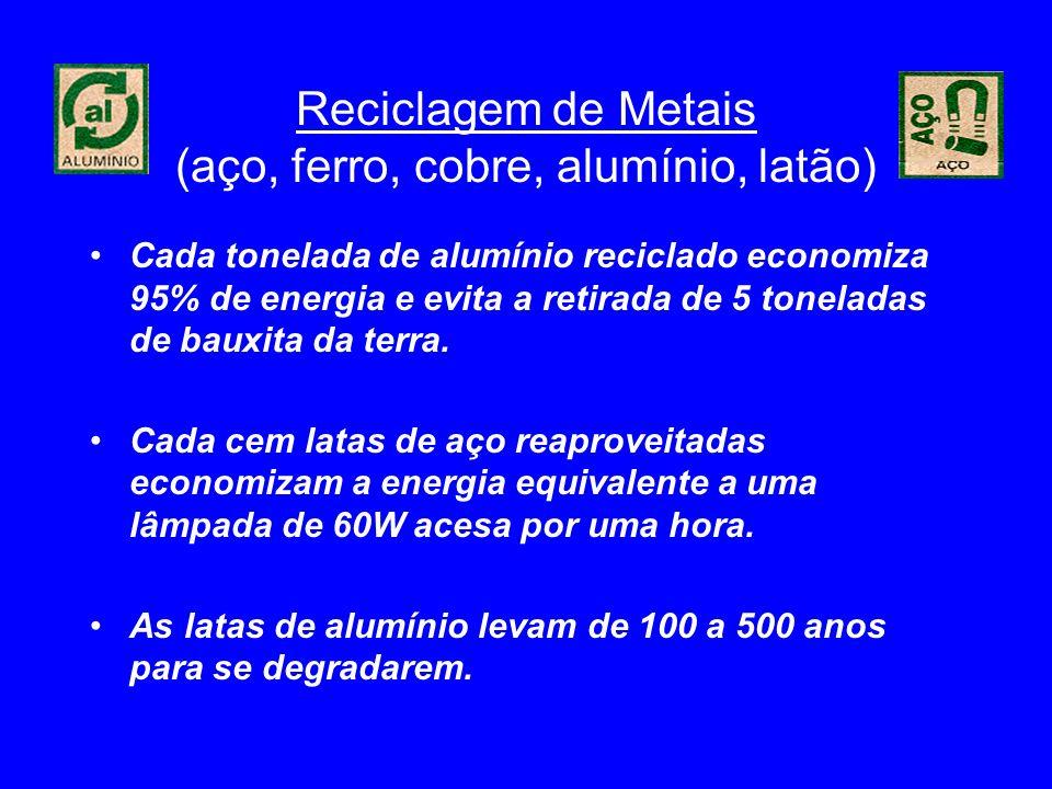 Reciclagem de Metais (aço, ferro, cobre, alumínio, latão)