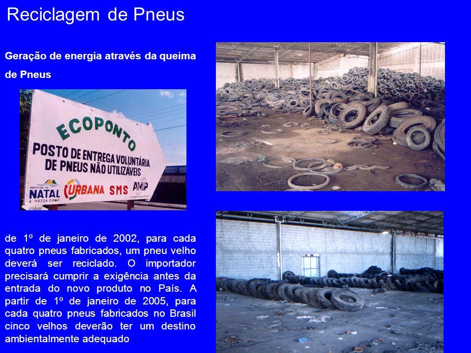 Reciclagem de Pneus Geração de energia através da queima de Pneus