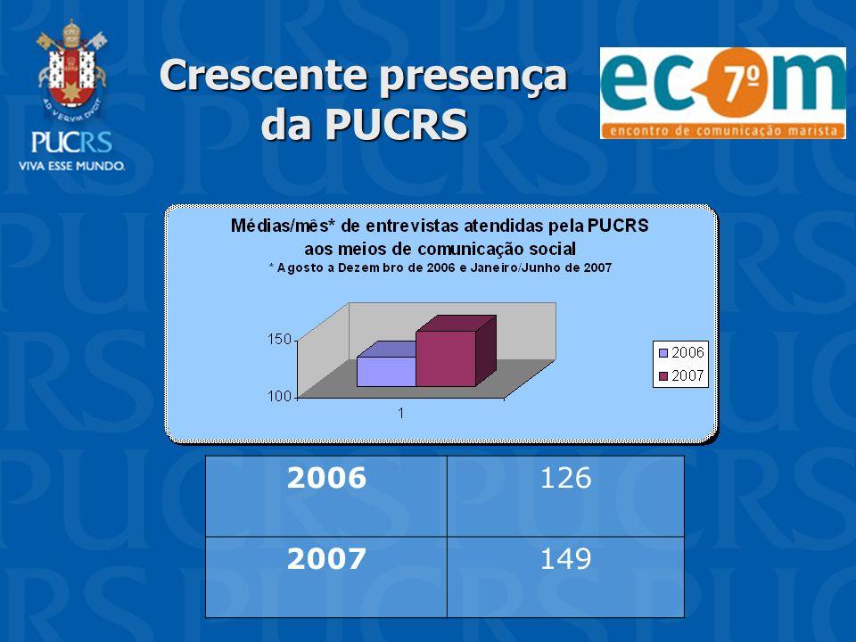 Crescente presença da PUCRS