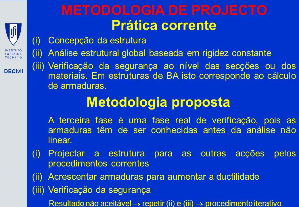 METODOLOGIA DE PROJECTO
