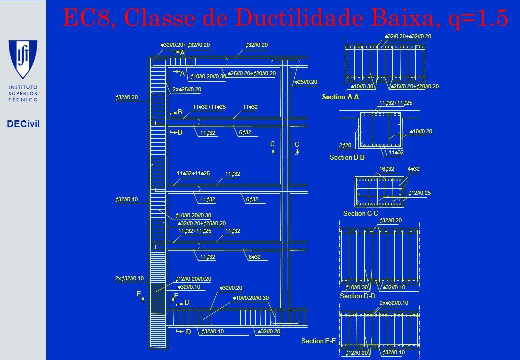 EC8, Classe de Ductilidade Baixa, q=1.5