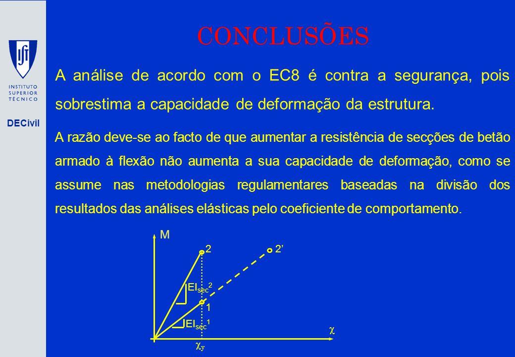 CONCLUSÕES A análise de acordo com o EC8 é contra a segurança, pois sobrestima a capacidade de deformação da estrutura.