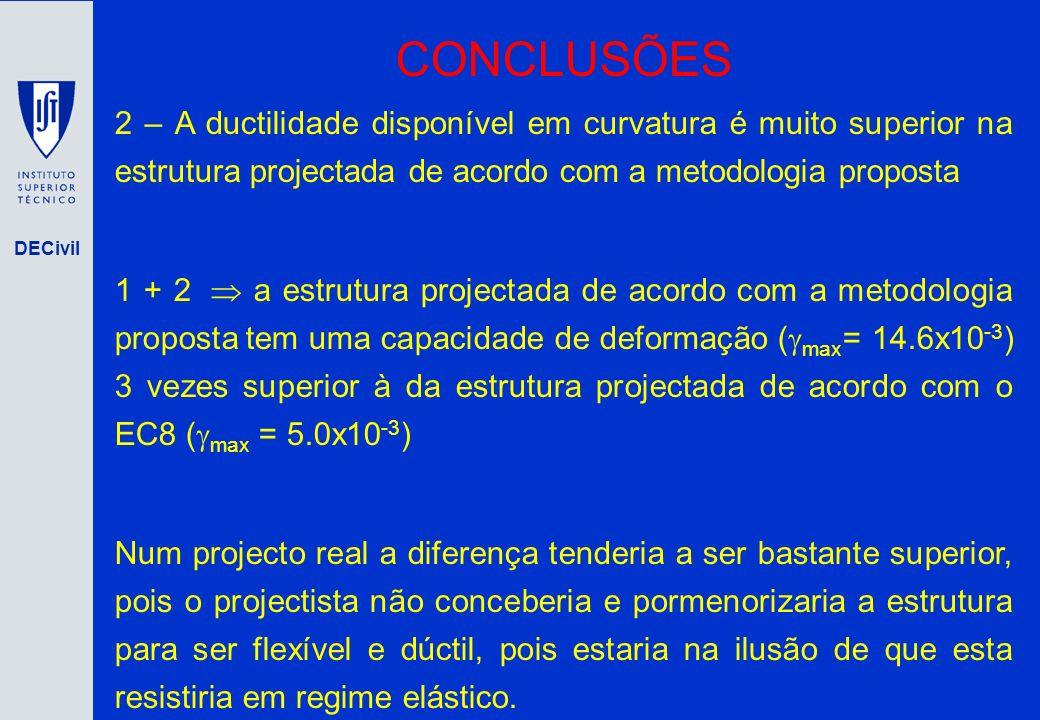 CONCLUSÕES 2 – A ductilidade disponível em curvatura é muito superior na estrutura projectada de acordo com a metodologia proposta.