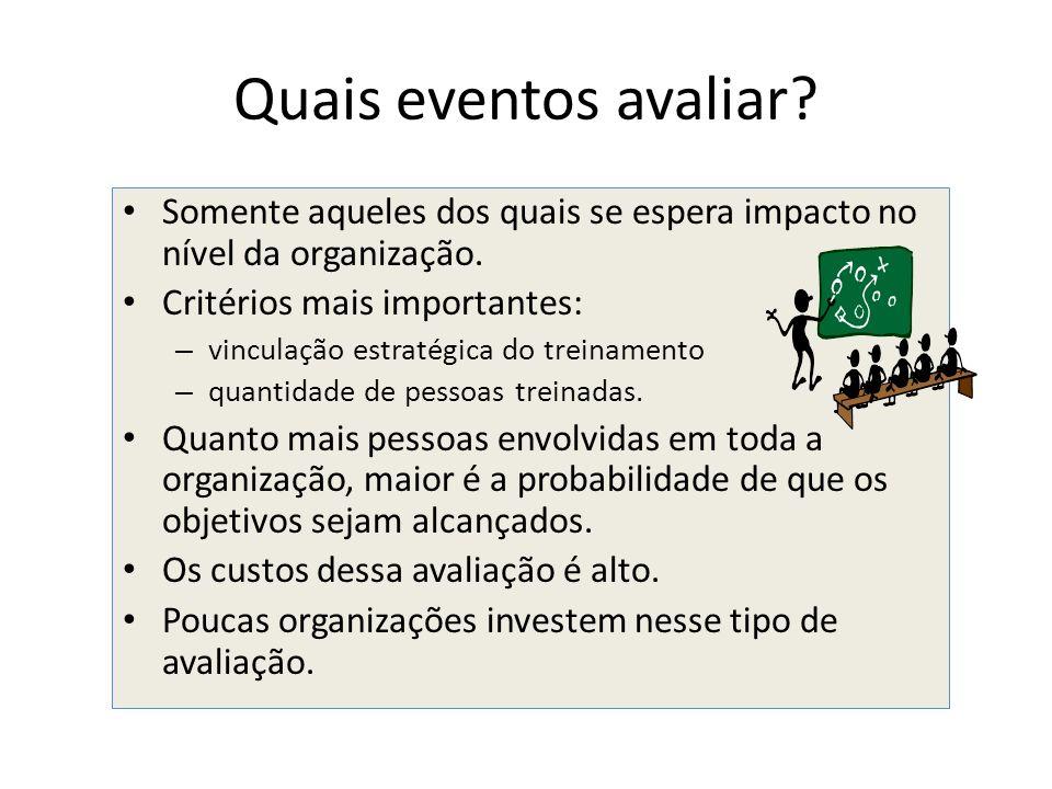 Quais eventos avaliar Somente aqueles dos quais se espera impacto no nível da organização. Critérios mais importantes: