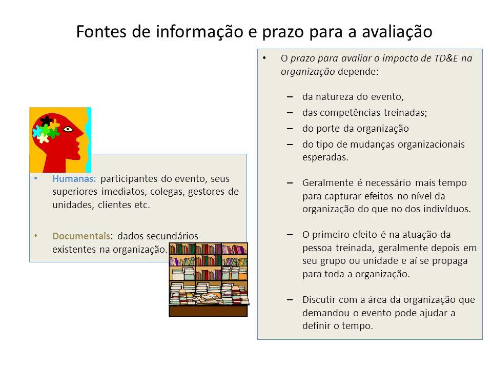 Fontes de informação e prazo para a avaliação