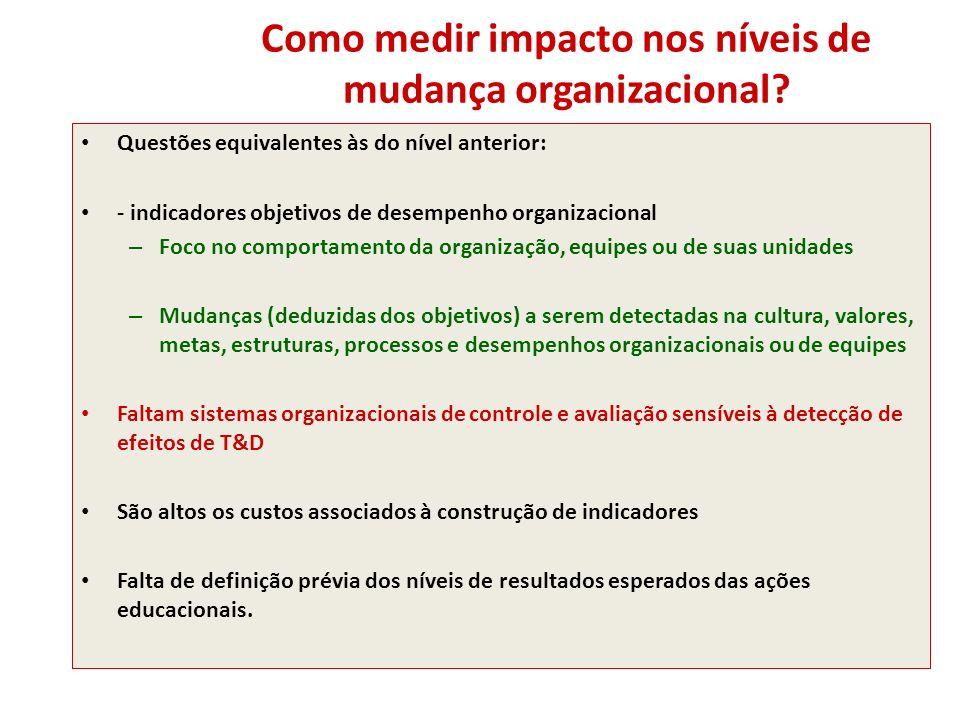 Como medir impacto nos níveis de mudança organizacional