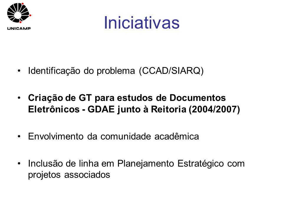 Iniciativas Identificação do problema (CCAD/SIARQ)
