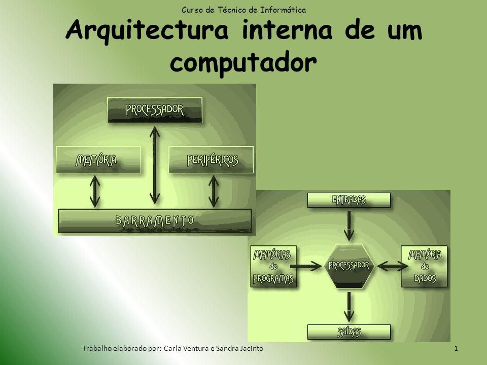 Arquitectura interna de um computador
