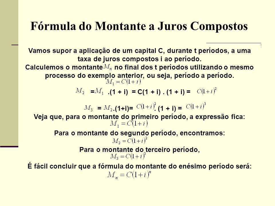 Fórmula do Montante a Juros Compostos