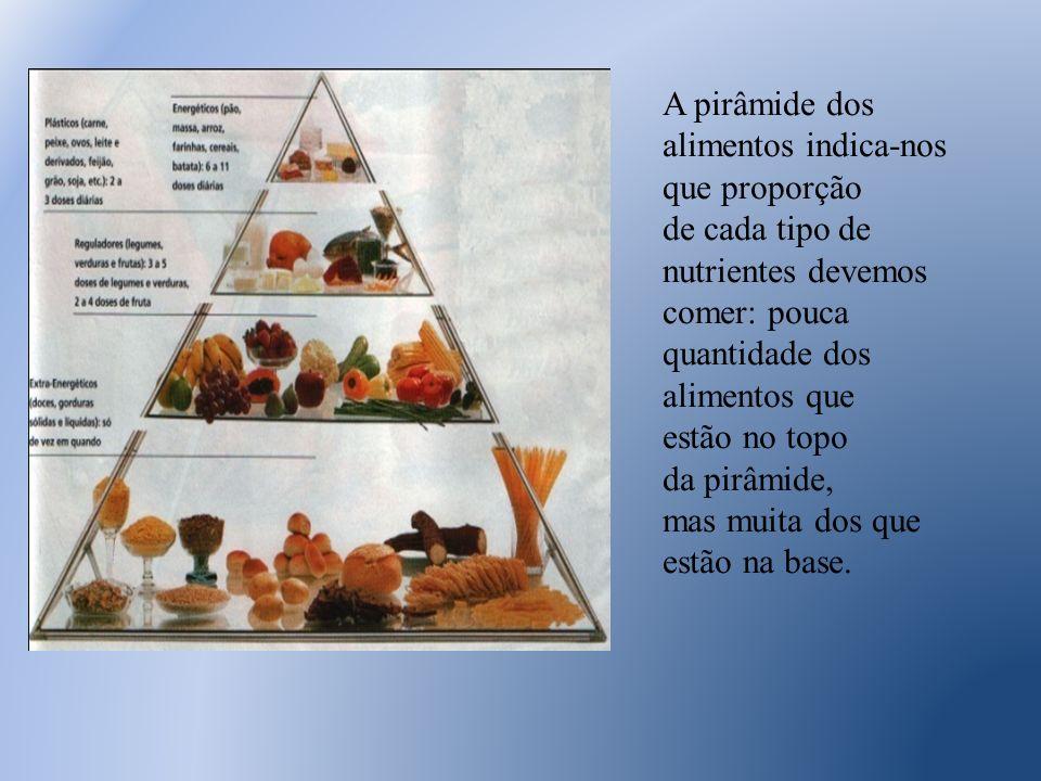A pirâmide dos alimentos indica-nos. que proporção. de cada tipo de. nutrientes devemos. comer: pouca quantidade dos.