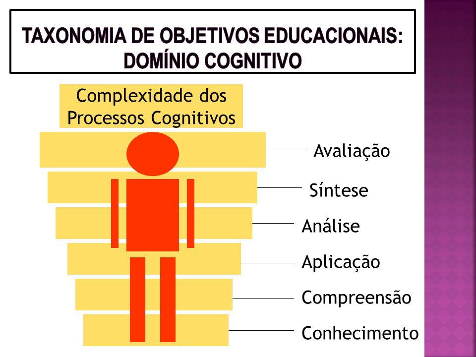 TAXONOMIA DE OBJETIVOS EDUCACIONAIS: DOMÍNIO COGNITIVO
