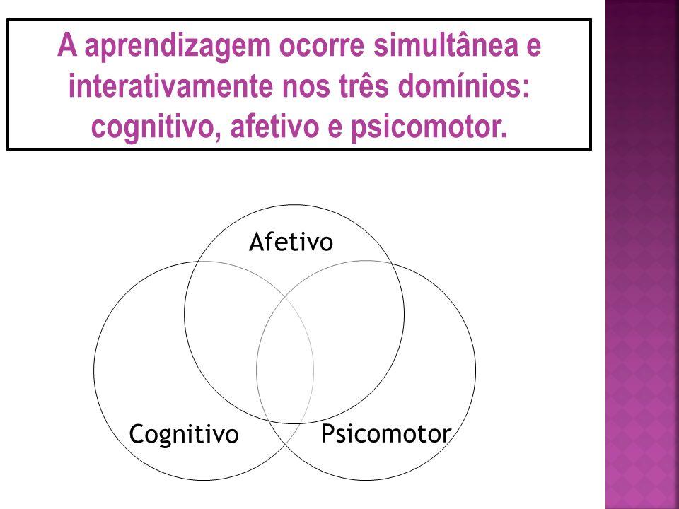 A aprendizagem ocorre simultânea e interativamente nos três domínios: cognitivo, afetivo e psicomotor.