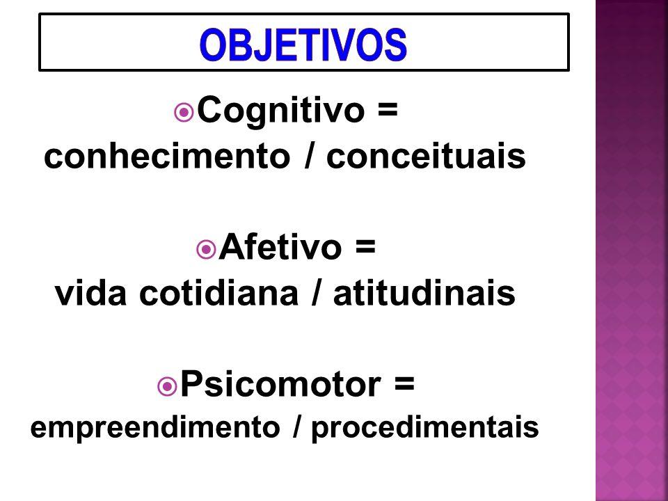 Objetivos Cognitivo = conhecimento / conceituais Afetivo =