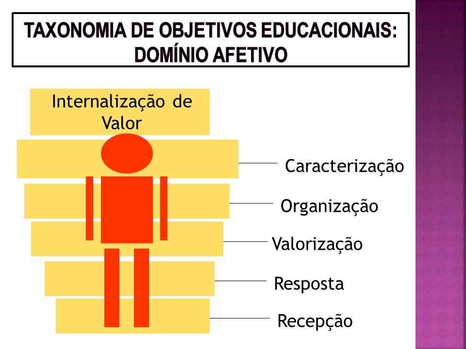 TAXONOMIA DE OBJETIVOS EDUCACIONAIS: DOMÍNIO AFETIVO