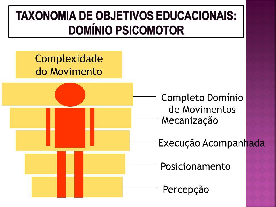 TAXONOMIA DE OBJETIVOS EDUCACIONAIS: DOMÍNIO PSICOMOTOR