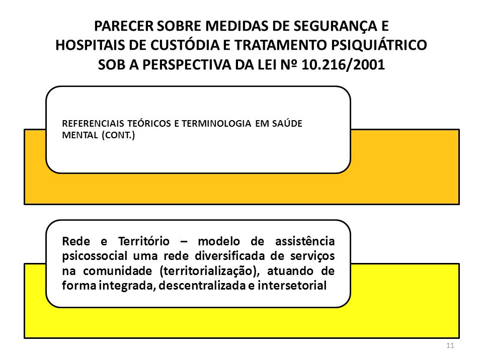 PARECER SOBRE MEDIDAS DE SEGURANÇA E HOSPITAIS DE CUSTÓDIA E TRATAMENTO PSIQUIÁTRICO SOB A PERSPECTIVA DA LEI Nº 10.216/2001