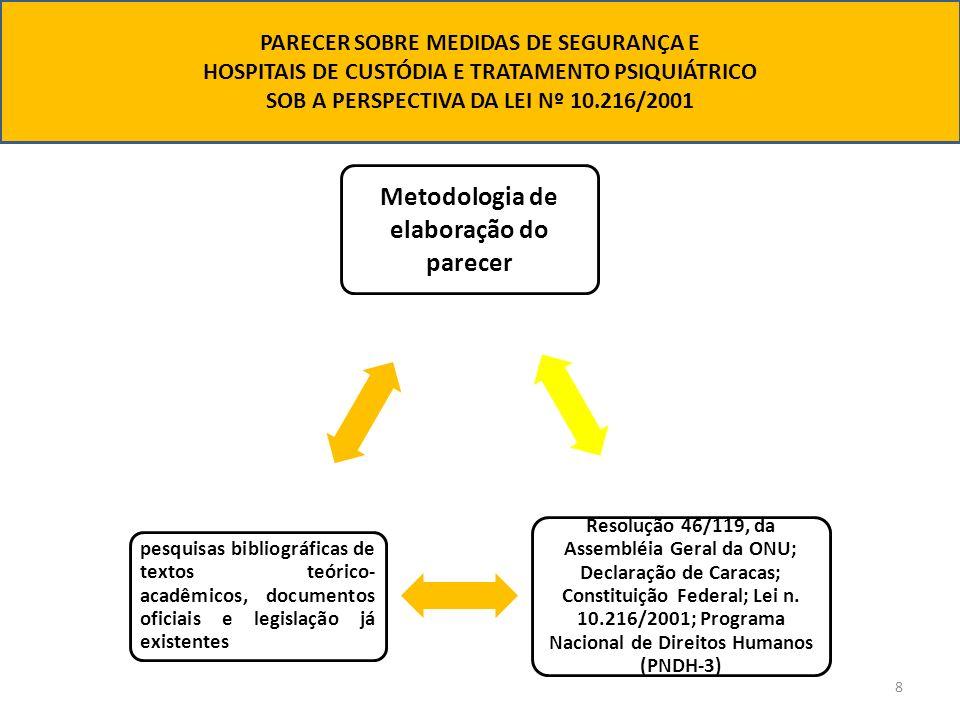 Metodologia de elaboração do parecer
