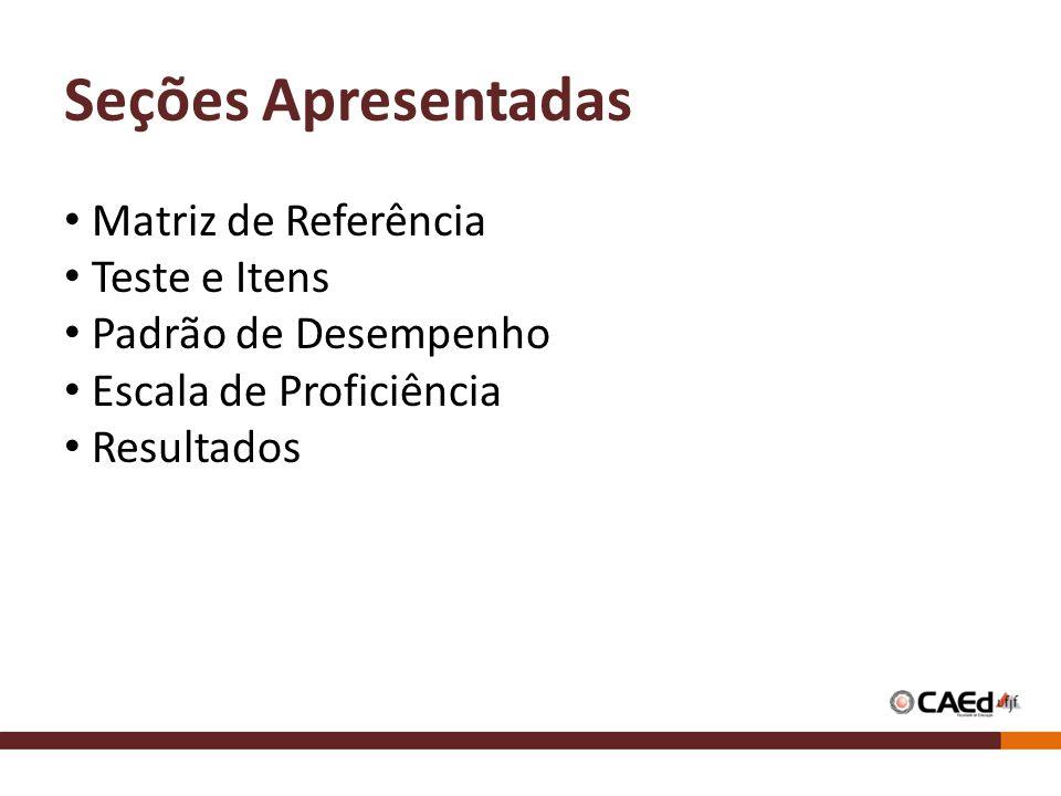 Seções Apresentadas Matriz de Referência Teste e Itens