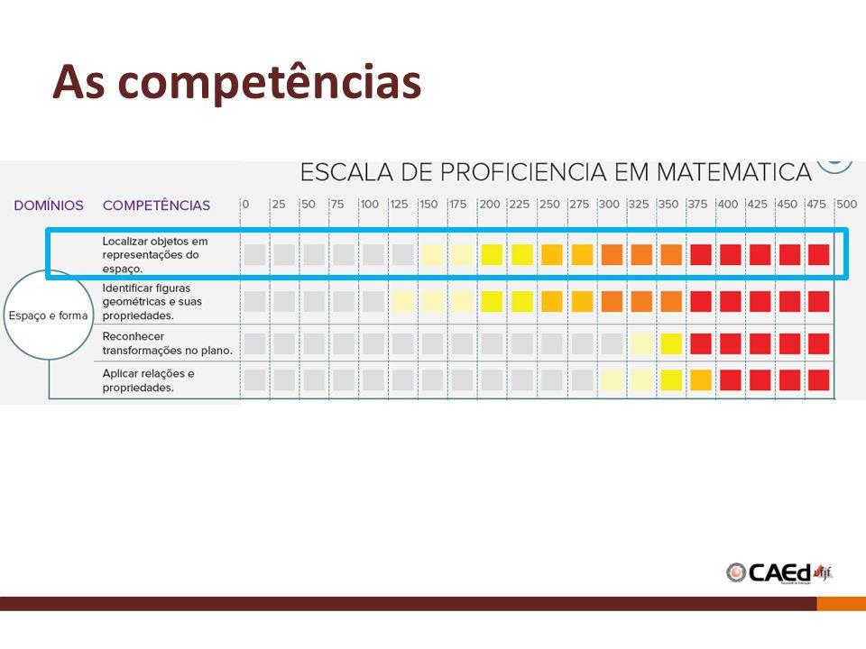 As competências