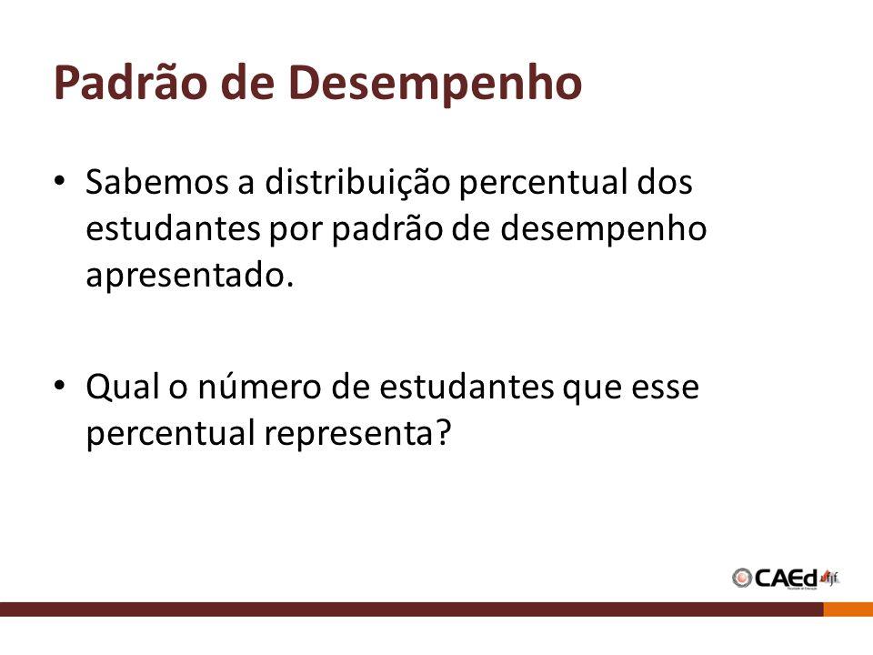 Padrão de Desempenho Sabemos a distribuição percentual dos estudantes por padrão de desempenho apresentado.