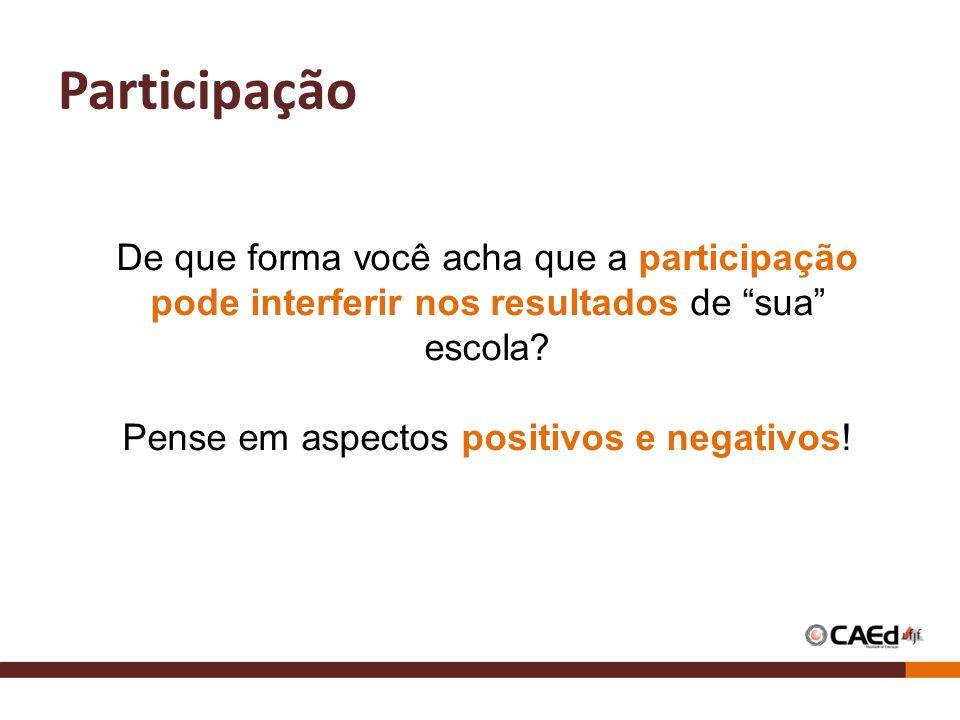 Pense em aspectos positivos e negativos!