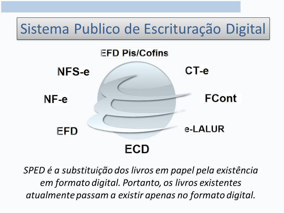 Sistema Publico de Escrituração Digital