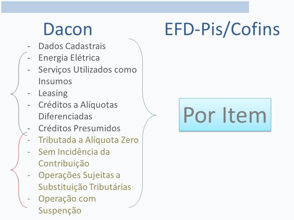 Por Item Dacon EFD-Pis/Cofins Dados Cadastrais Energia Elétrica