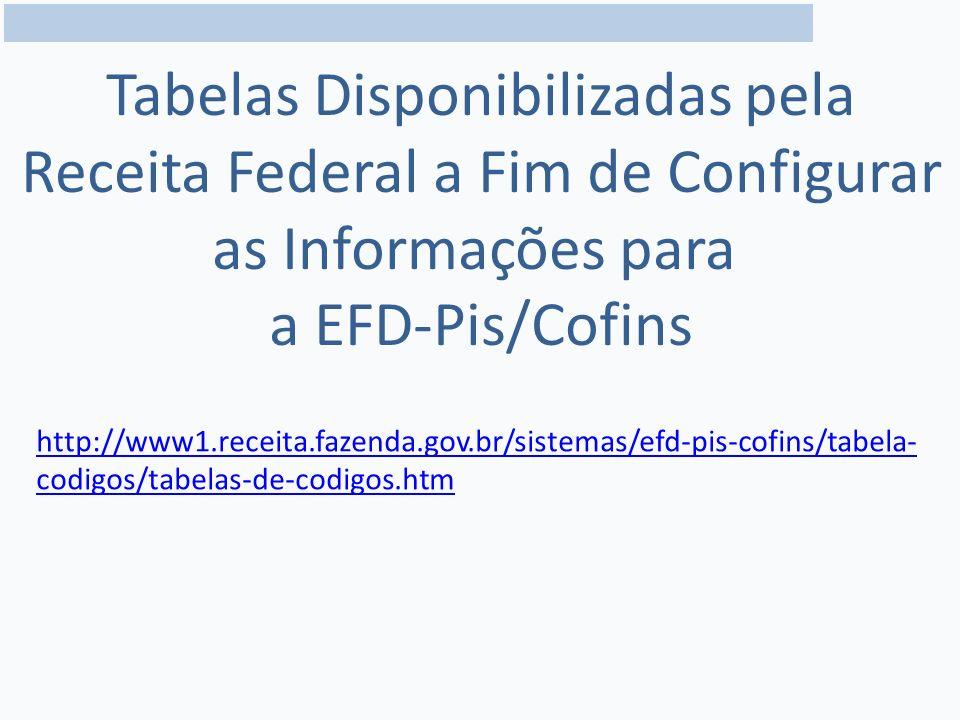 Tabelas Disponibilizadas pela Receita Federal a Fim de Configurar