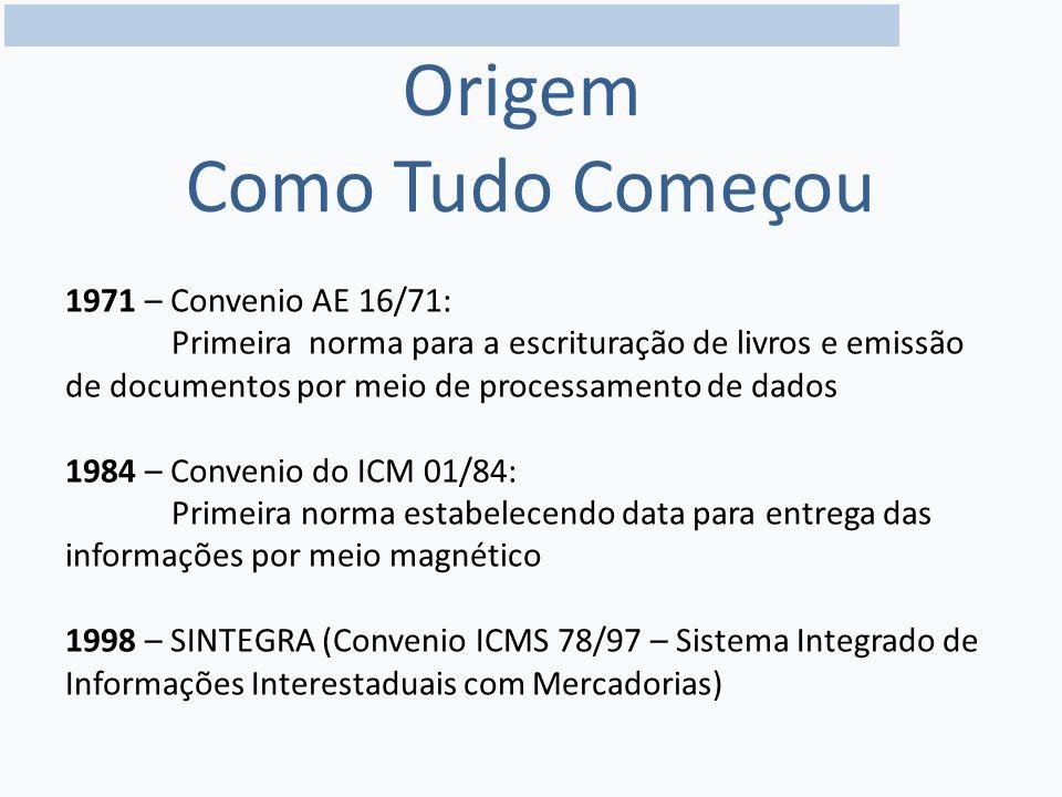 Origem Como Tudo Começou 1971 – Convenio AE 16/71: