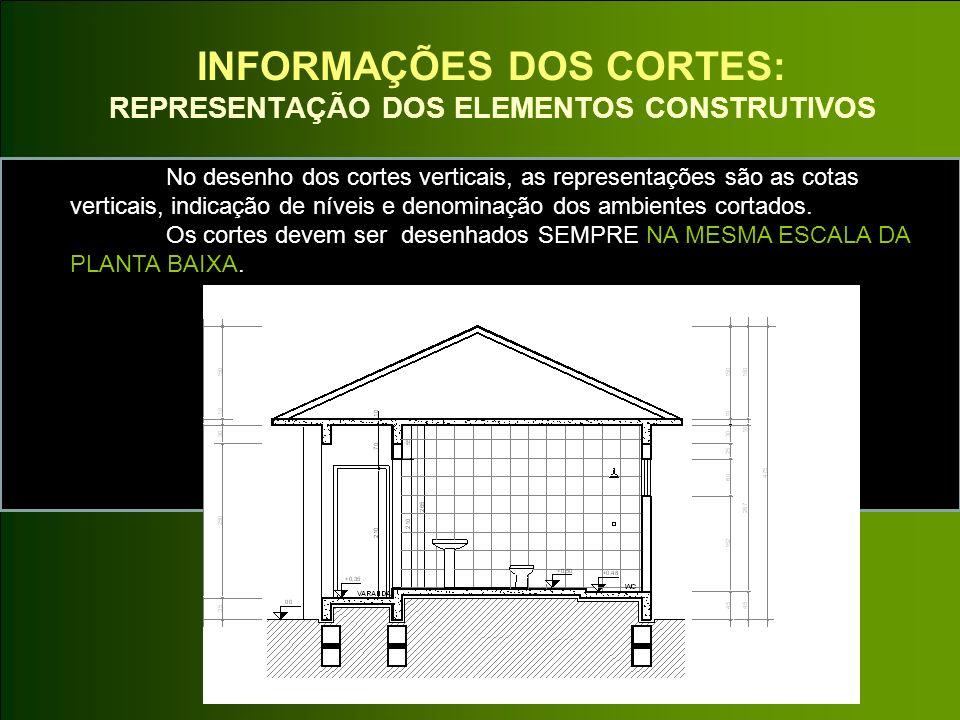 INFORMAÇÕES DOS CORTES: REPRESENTAÇÃO DOS ELEMENTOS CONSTRUTIVOS